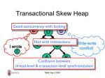 transactional skew heap1