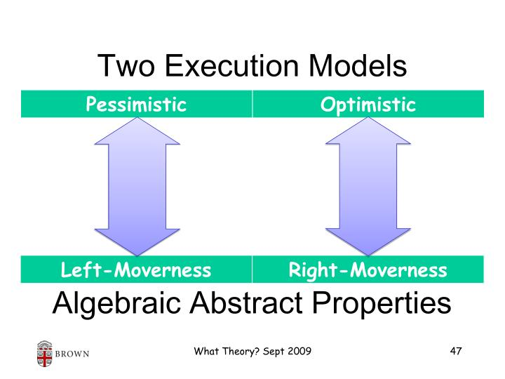 Two Execution Models