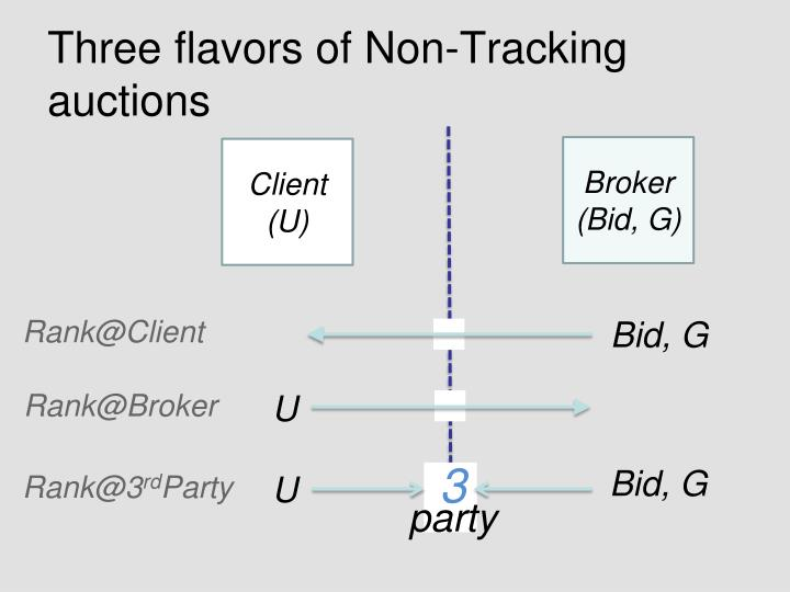 Three flavors of Non-Tracking auctions