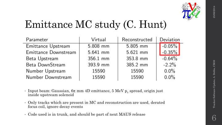 Emittance MC study (C. Hunt)