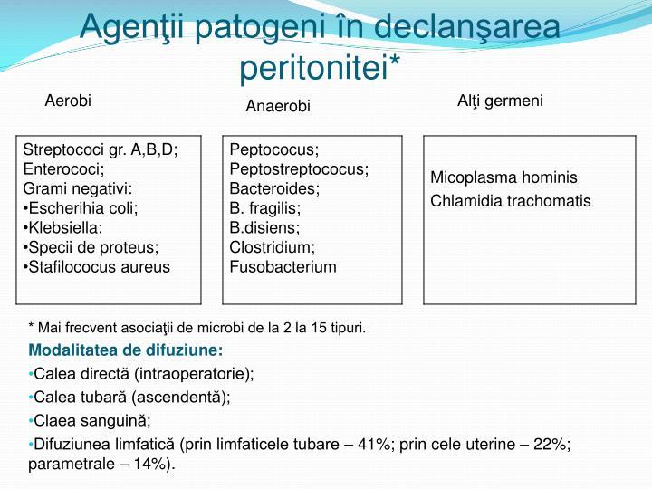 Agenţii patogeni în declanşarea peritonitei*