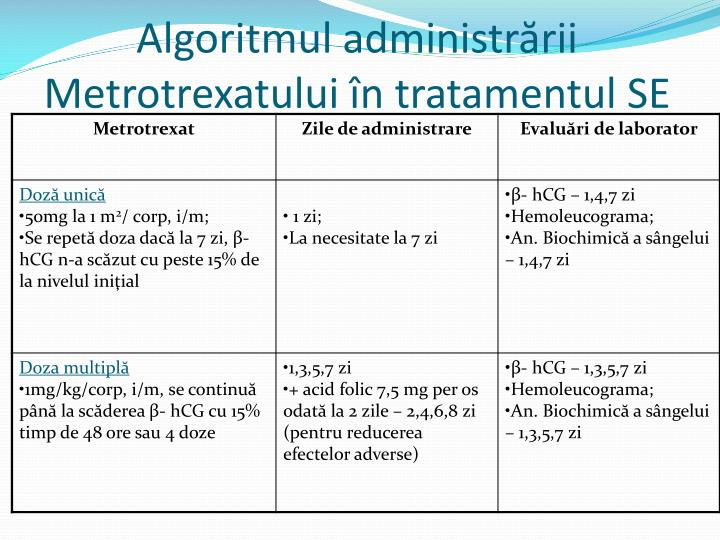 Algoritmul administrării Metrotrexatului în tratamentul SE