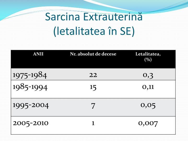 Sarcina Extrauterină        (letalitatea în SE)
