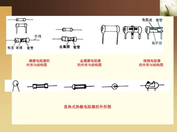 碳膜电阻器的                              金属膜电阻器                                          线绕电阻器