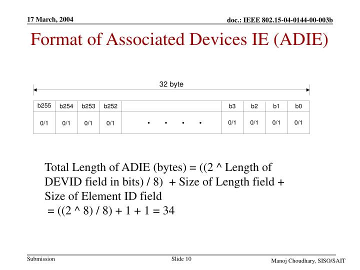 Format of Associated Devices IE (ADIE)