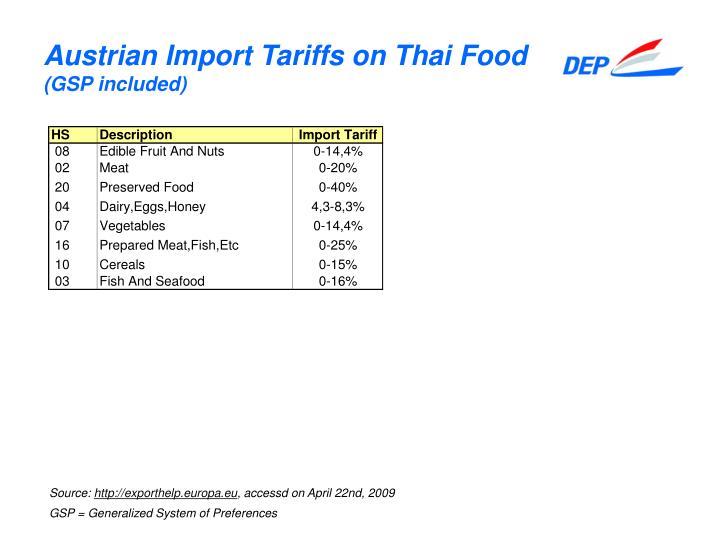 Austrian Import Tariffs on Thai Food
