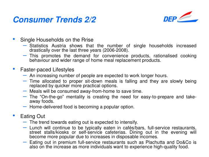 Consumer Trends 2/2