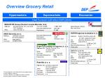 overview grocery retail1