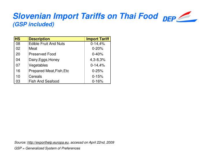 Slovenian Import Tariffs on Thai Food