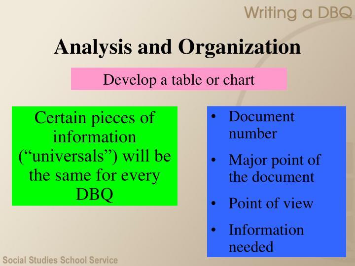 organizing essays