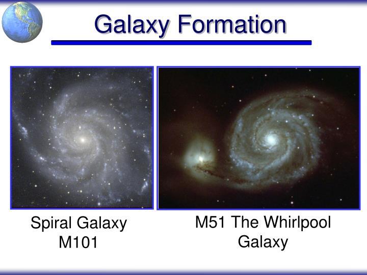 Galaxy Formation