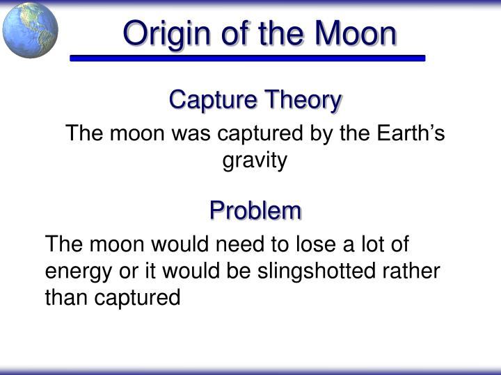 Origin of the Moon