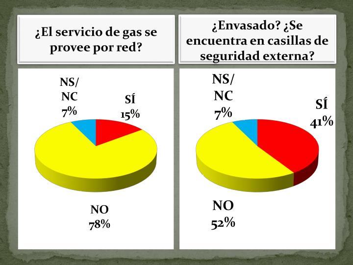 El servicio de gas se provee por red?