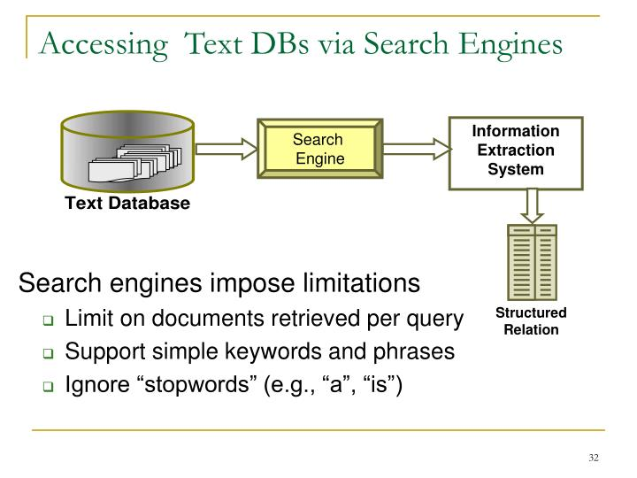 Accessing  Text DBs via Search Engines