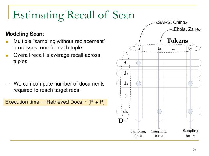 Estimating Recall of Scan