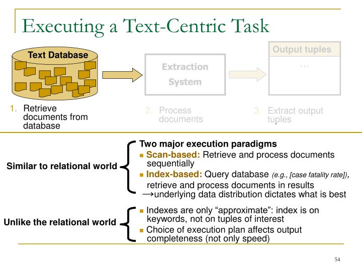 Executing a Text-Centric Task