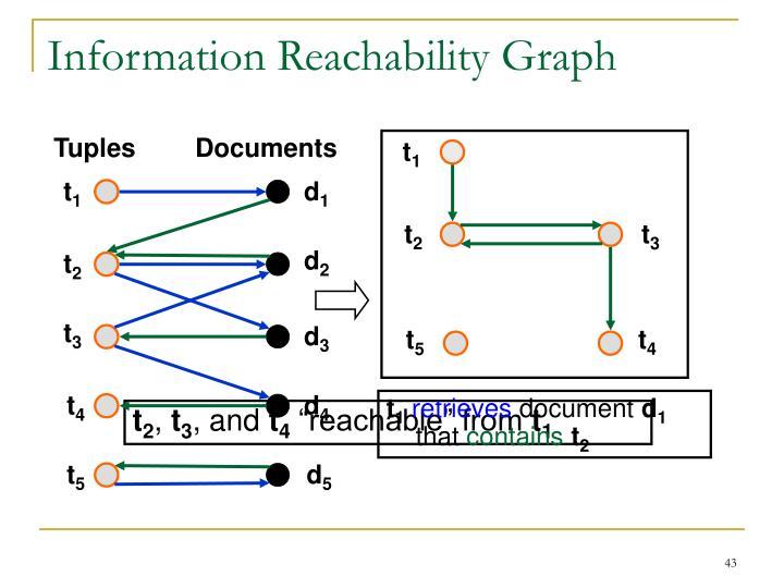 Information Reachability