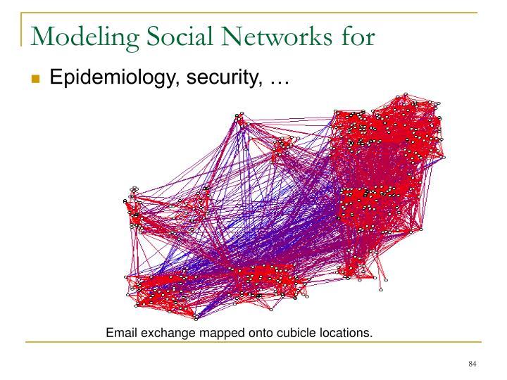 Modeling Social Networks for