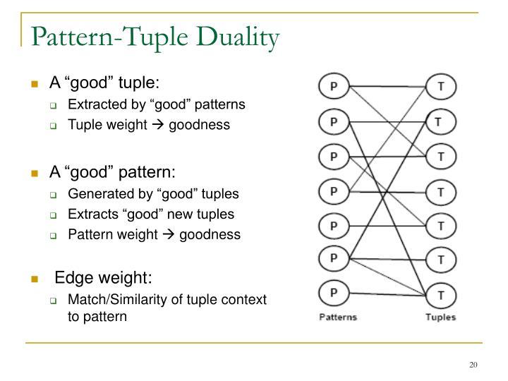 Pattern-Tuple Duality