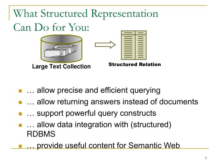 What Structured Representation