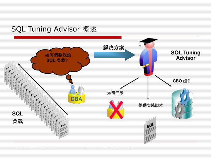 SQL Tuning Advisor