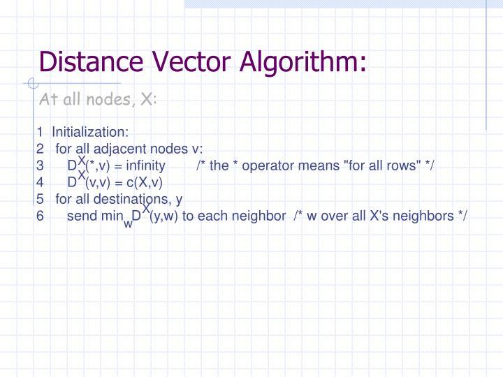 Distance Vector Algorithm: