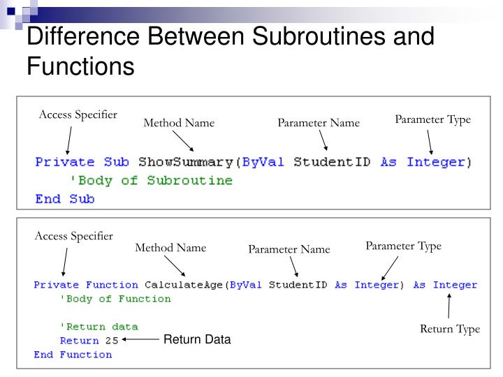 Difference Between Subroutines and Functions