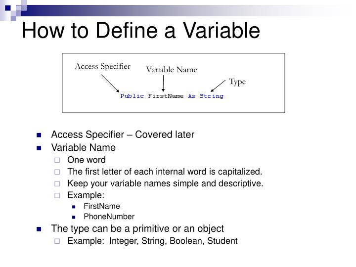 How to Define a Variable