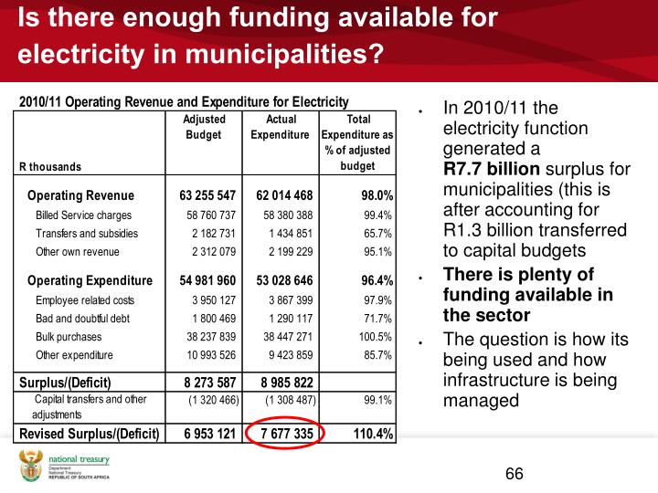 Is there enough funding available for electricity in municipalities?