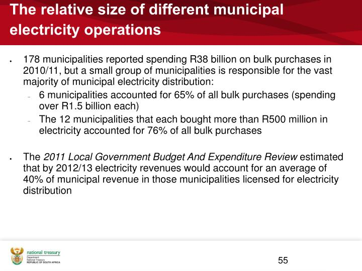 The relative size of different municipal electricity operations
