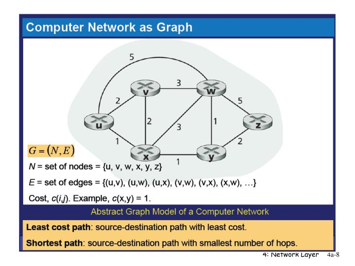 4: Network Layer