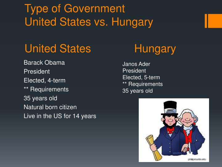 Type of government united states vs hungary united states hungary