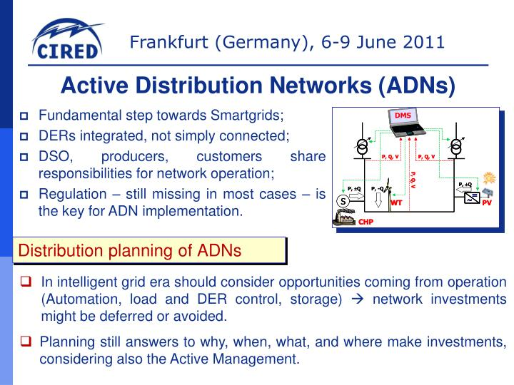 Active Distribution Networks (ADNs)