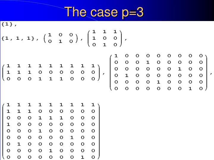 The case p=3