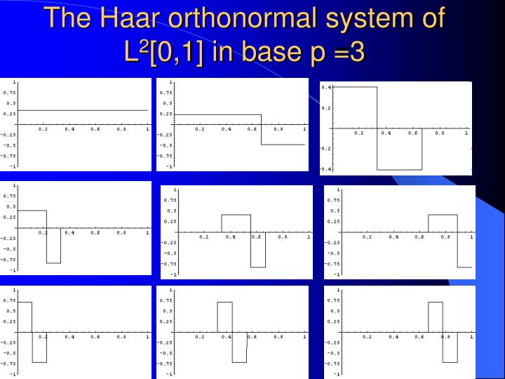 The Haar orthonormal system of L