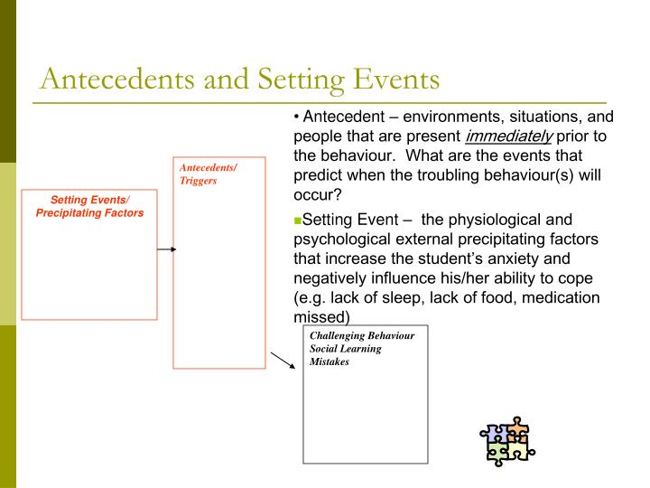 Antecedents and Setting Events