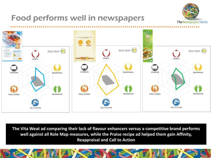 Food performs well in newspapers