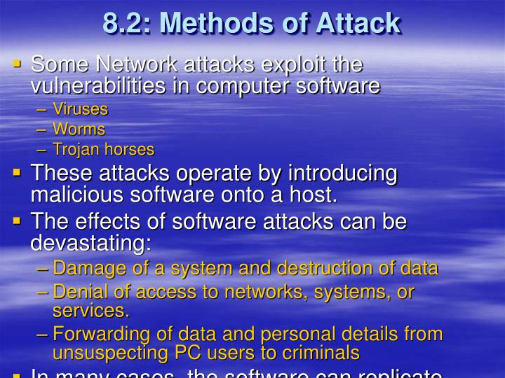8.2: Methods of Attack