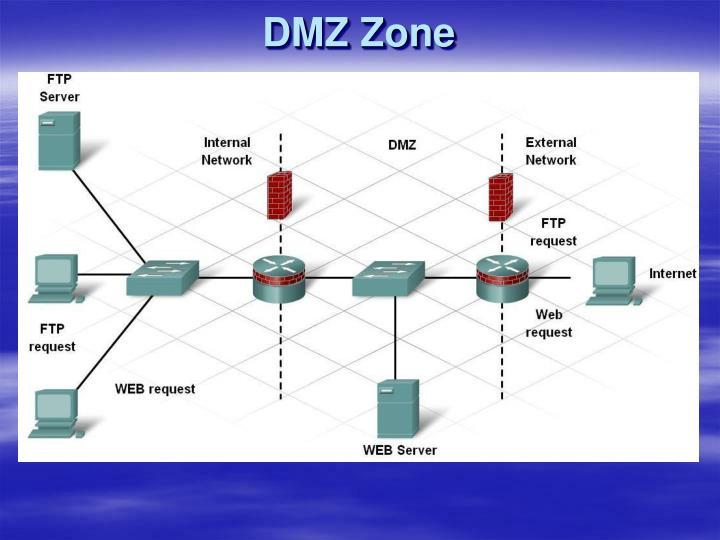 DMZ Zone