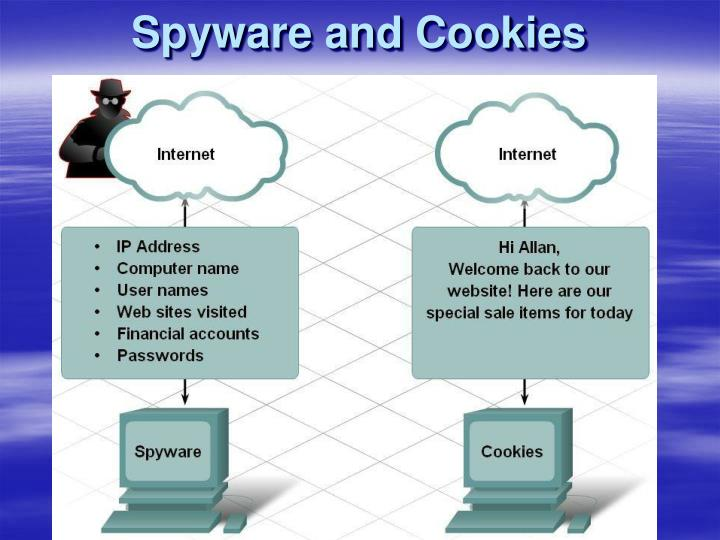 Spyware and Cookies