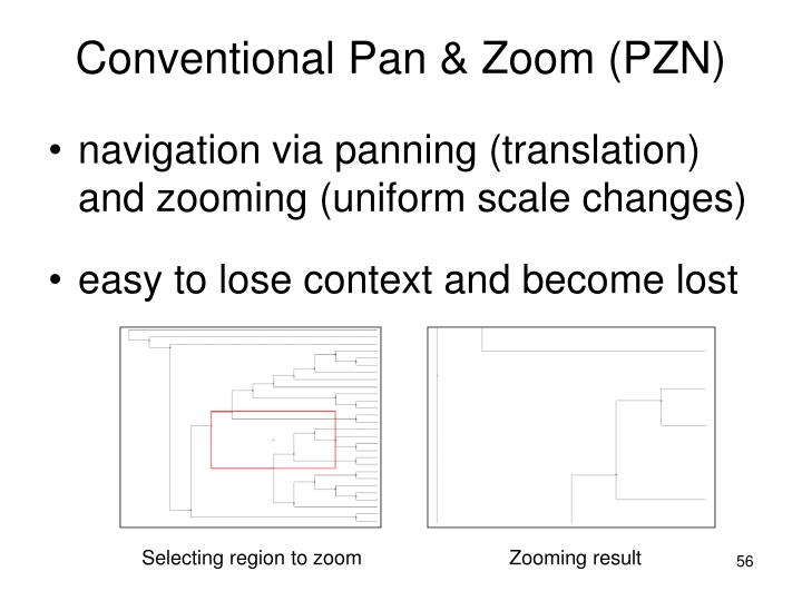 Conventional Pan & Zoom (PZN)
