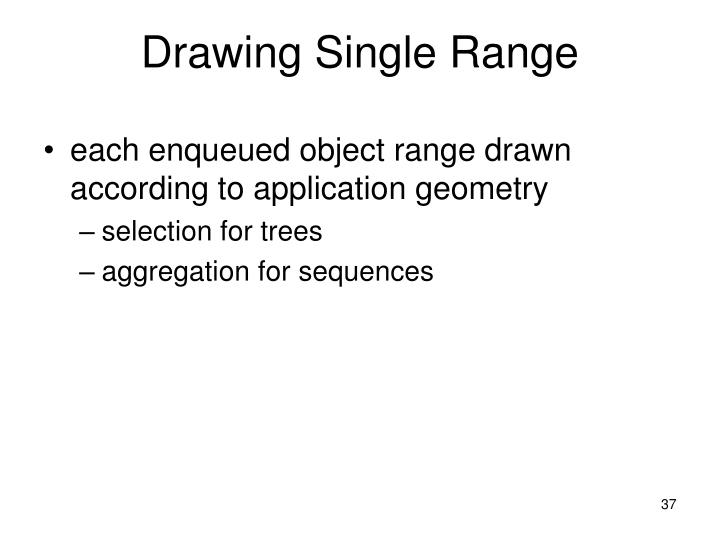 Drawing Single Range