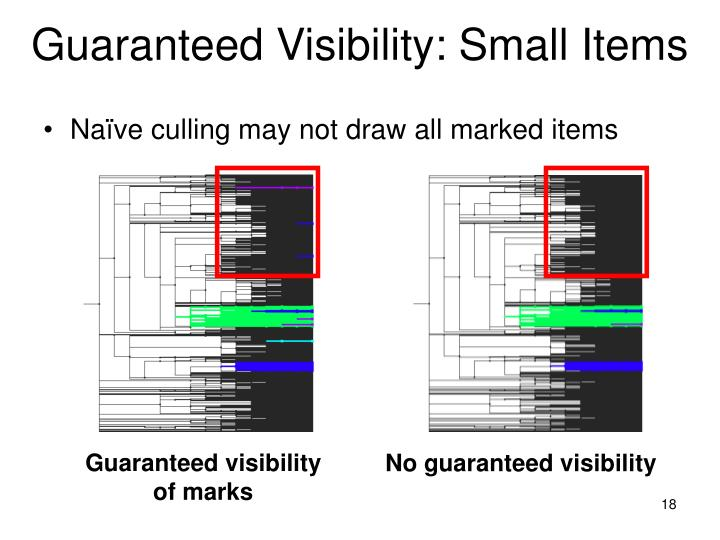 Guaranteed Visibility: Small Items