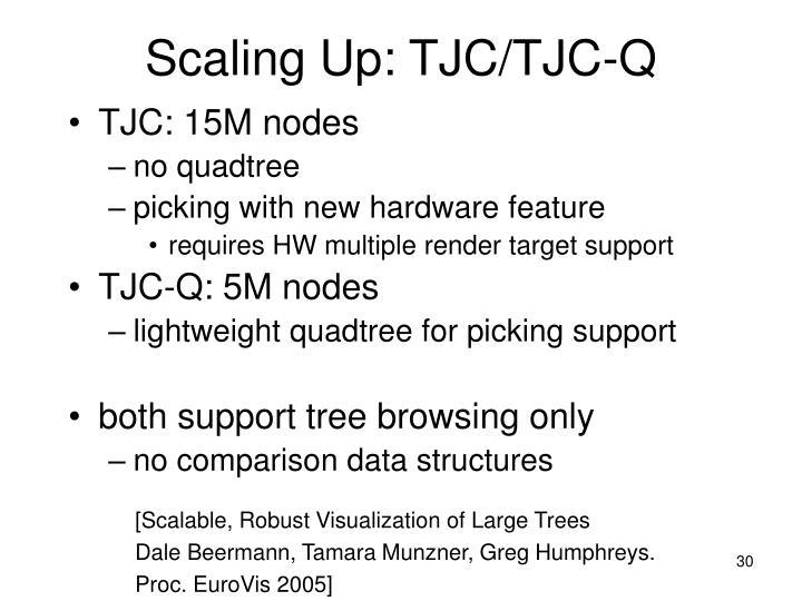 Scaling Up: TJC/TJC-Q