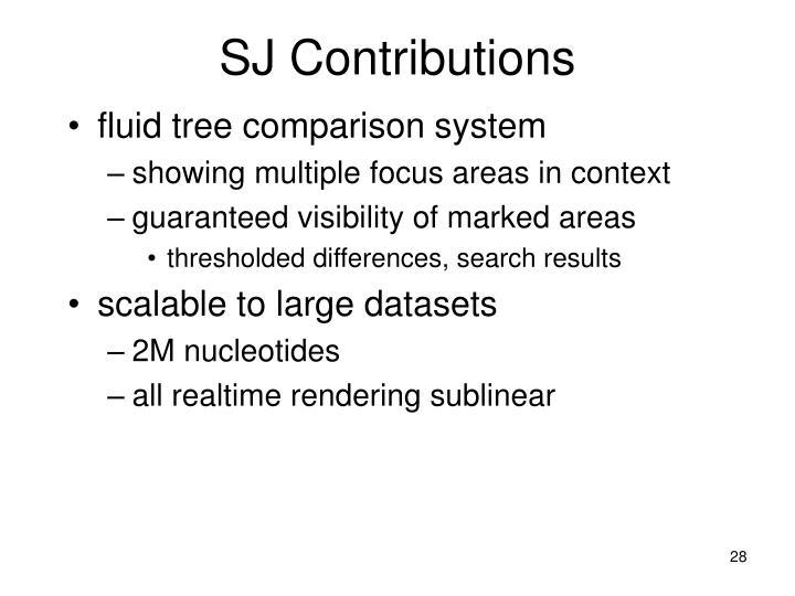 SJ Contributions