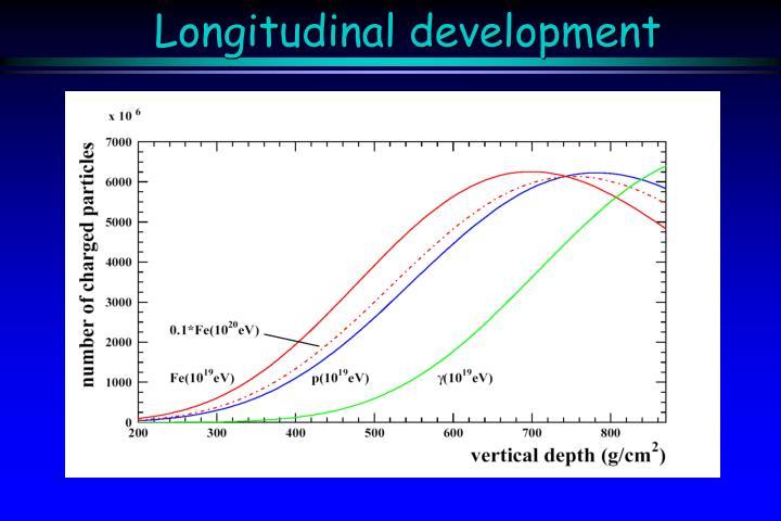 Longitudinal development