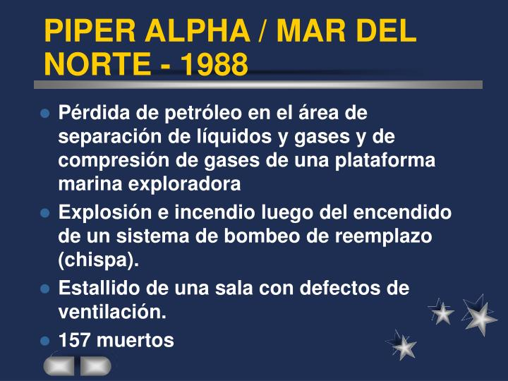 PIPER ALPHA / MAR DEL NORTE - 1988