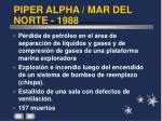 piper alpha mar del norte 1988