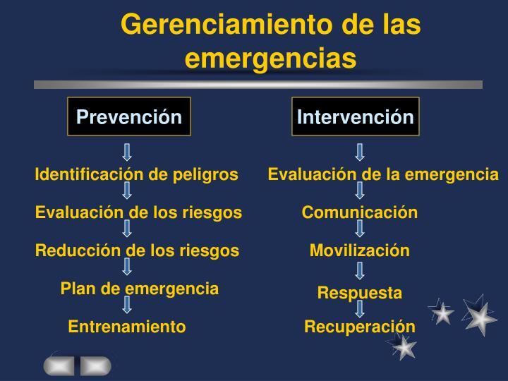 Gerenciamiento de las emergencias