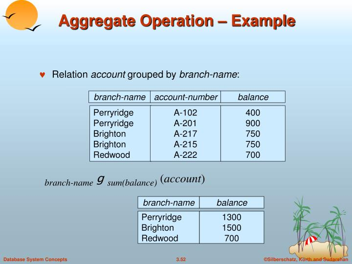 Aggregate Operation – Example